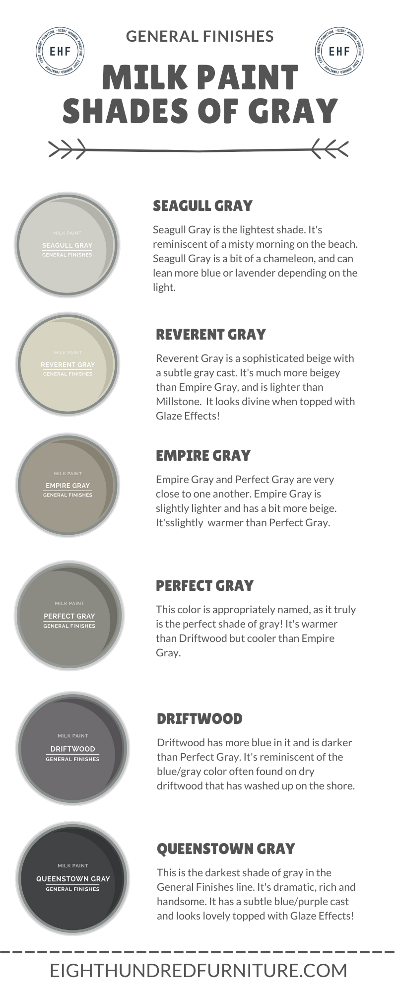 General Finishes Milk Paint shades of gray
