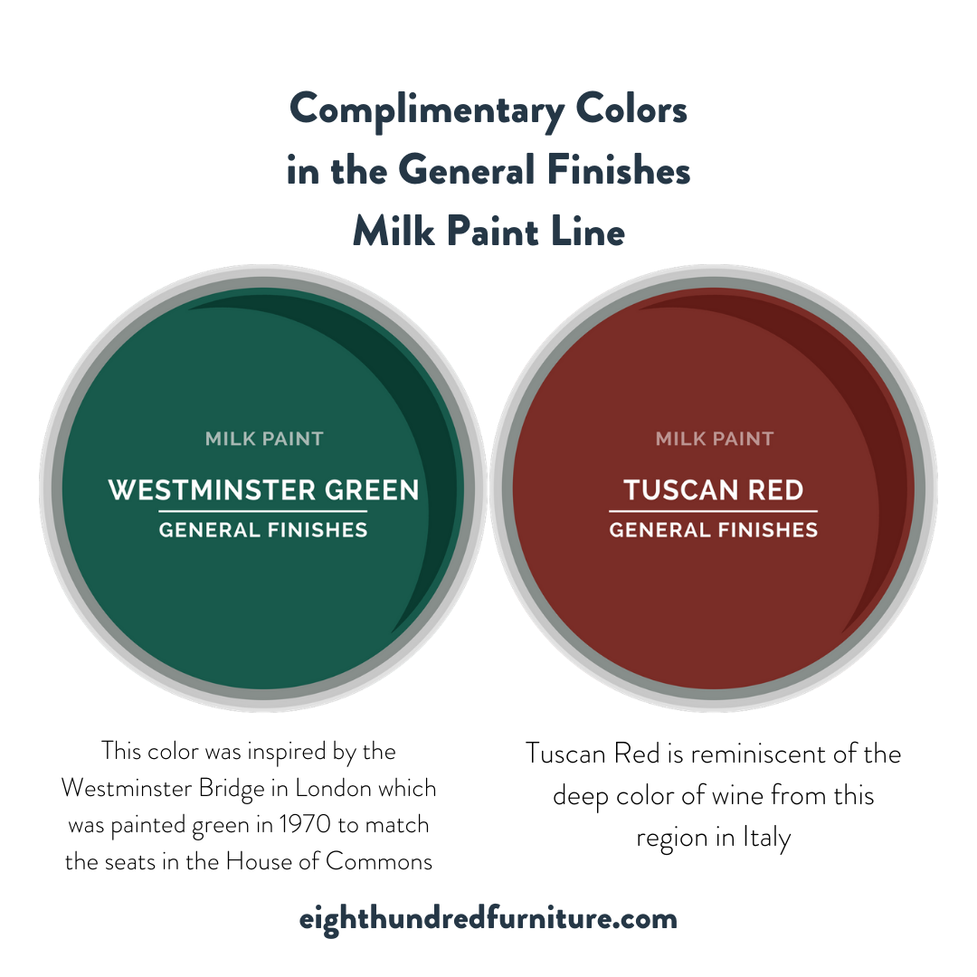 Westminster Green and Tuscan Red by General Finishes are complimentary colors.